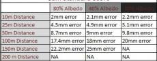 blog-accuracy-1.jpg